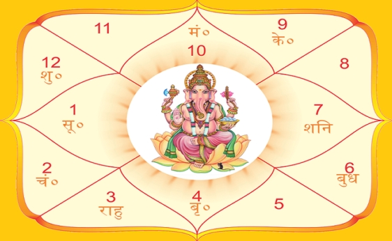 Shri Anand Soni, one of the top astrologers in Pune in year 2020 -  provides A step by step approach to resolve the life problems through Astrology with the help of palm reading, face reading, date of birth etc.