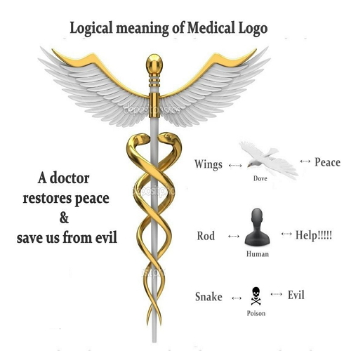 """"""" Horoscope Parameters Which Makes One A Successful Medical Profession - by best Astrologer and Vastu consultant in Pune, India"""""""