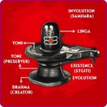 """"""" shivling by best Astrologer and Vastu consultant in Pune, India"""""""
